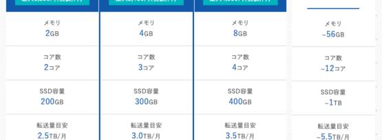 WPXサーバー